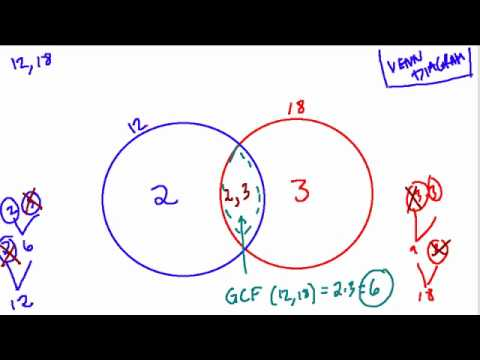 Hcf And Lcm Using Venn Diagrams Wiring Diagram Of Motorcycle Alarm For Gcf Youtube