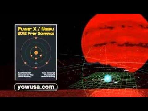 Planet X Nibiru 2017 Flyby Scenarios 2009 Report