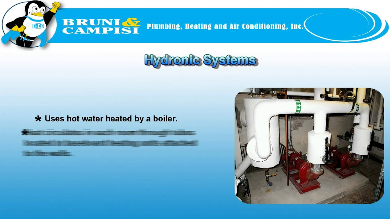 Video: Types of Heating Systems - YouTube