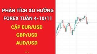 Phân tích xu hướng thị trường forex cho trader tuần 4-10/11