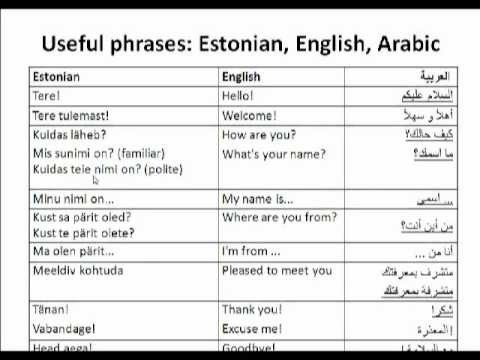 Speak Estonian! Some useful phrases.wmv - YouTube