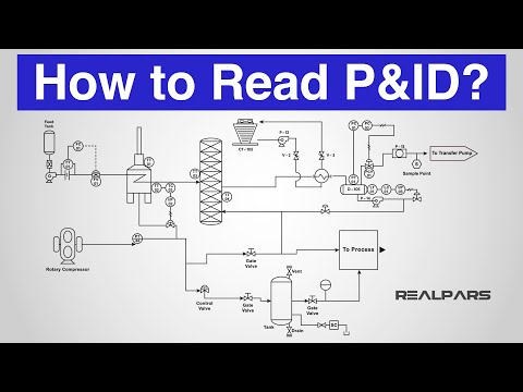 How to Read a P&ID? (Piping & Instrumentation Diagram)