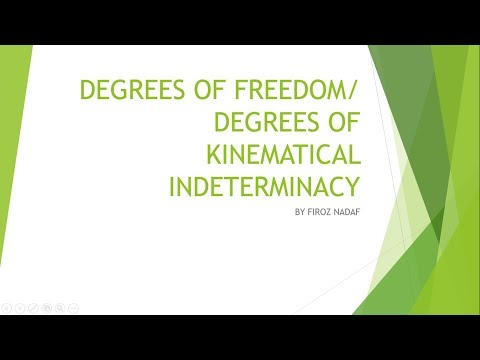 Degrees of Freedom/ Degrees of Kinematical Indeterminacy