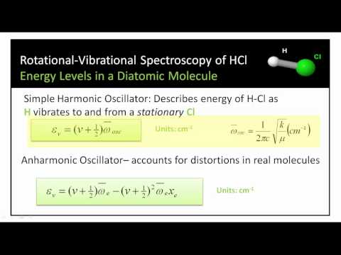 Analysis of the Rotational-Vibrational Spectrum of HCl