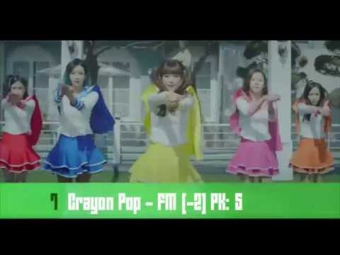 Most Played Asian Hits - April 2015 Week 4
