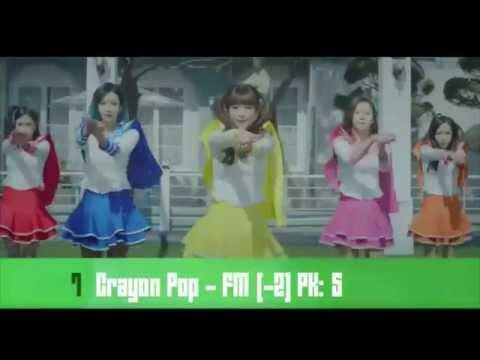 Most Played Asian Hits - April 2015 Week 4