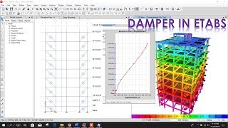 Modeling Fluid Viscous Damper In Etabs | Introduction To Dampers