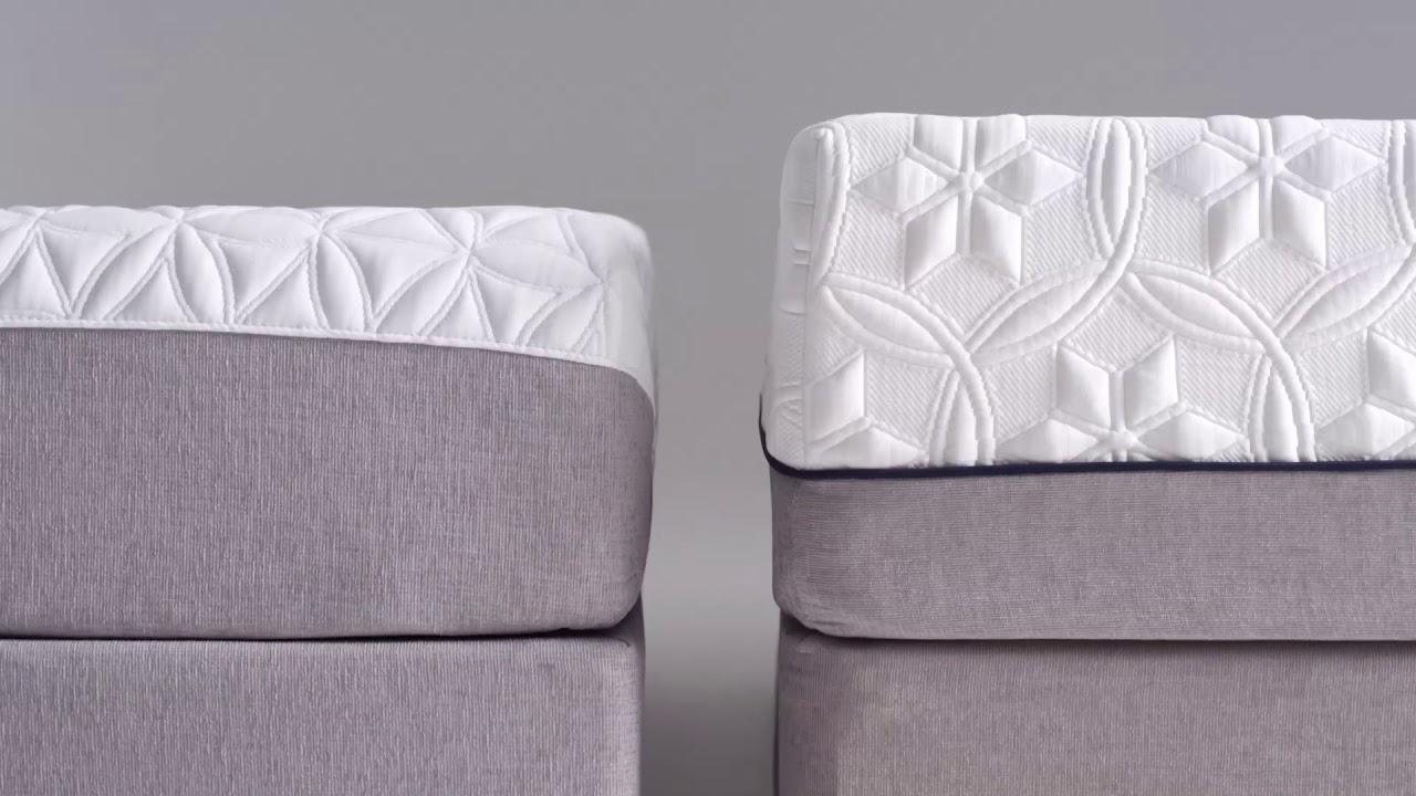 Dare To Compare The Bob O Pedic Sky Mattress S Furniture