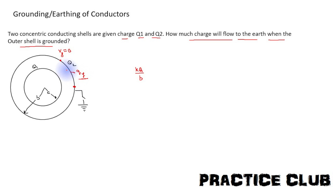 Lecture 17: Grounding or Earthing of conductors with solved examples ...