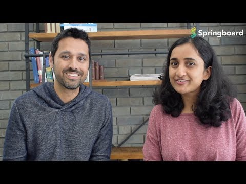 Springboard's UX Career Track: Become a UX Designer in 6 Months, Job Guaranteed