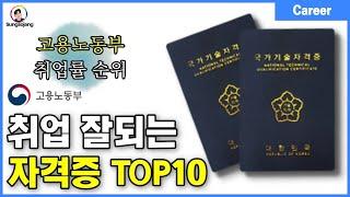 취업이잘되는 자격증순위 TOP10