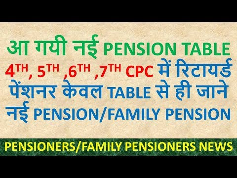 Know the  Pension Table for 4th,5th,6th,7th CPC Retired Pensioner/Family pensioner