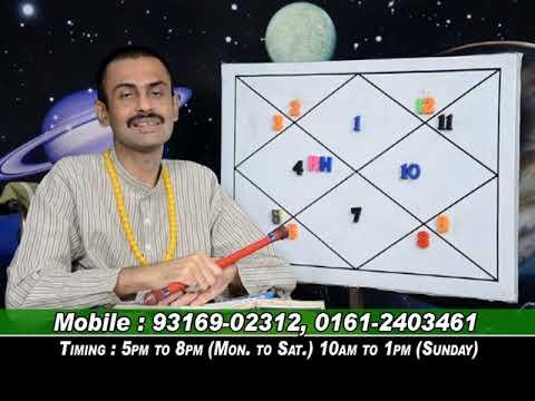Ratings & Reviews of Rajesh Joshi