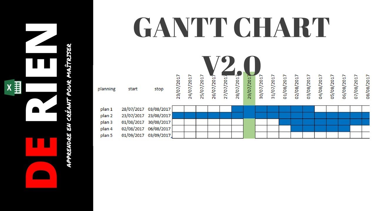 Le gantt chart nouvelle version tutoriel excel de rien youtube le gantt chart nouvelle version tutoriel excel de rien ccuart Gallery