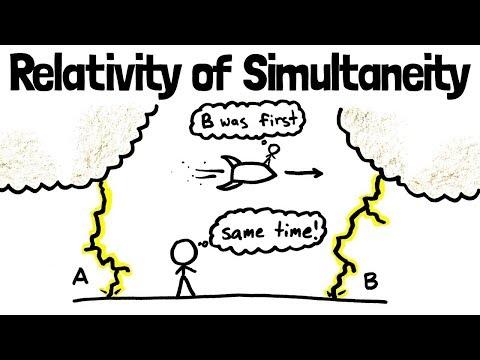 Относительность одновременности | Специальная относительность №4