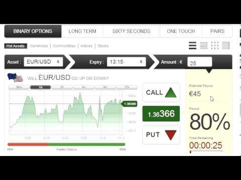 Binary Option - Investopedia