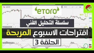 سلسلة التحليل الفني forex الحلقة 3   شرح التحليل التقني بالدارجة   eToro Maroc
