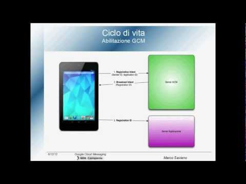 GDL Italia - Google Cloud Messaging