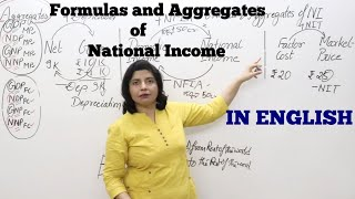 #11 Formulas and Aggregates of National Income (IN ENGLISH)