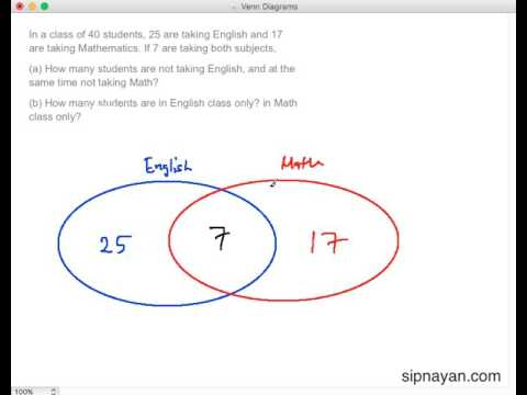 Venn diagrams in solving math word problems part 2 youtube venn diagrams in solving math word problems part 2 ccuart Choice Image