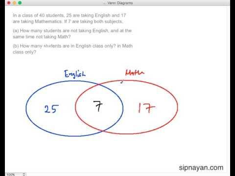 Venn Diagrams in Solving Math Word Problems Part 2  YouTube