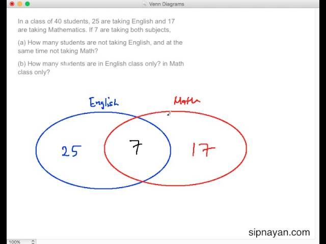Venn Diagrams In Solving Math Word Problems Part 2 Youtube