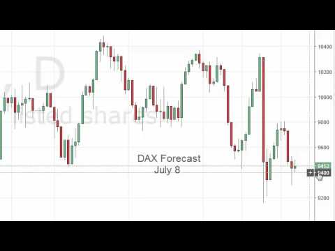 Dax Technical Analysis for July 8 2016 by FXEmpire.com