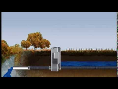 Drainage water management