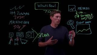What's New in Splunk Enterprise 7.0