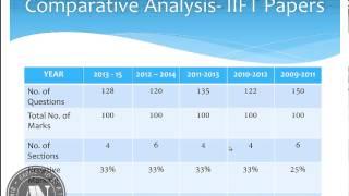 IIFT 2013 Analysis