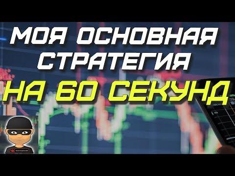 Самые крупные биржи фриланса в россии WMV