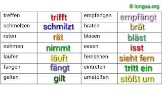 A1, A2, B1, B2, Übungen, unregelmäßige Verben, irregular Verbs, nehmen, nimmt,  lesen, liest, lässt
