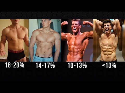 How Long Will It Take To See Your Six Pack?  Body Fat % Calculation
