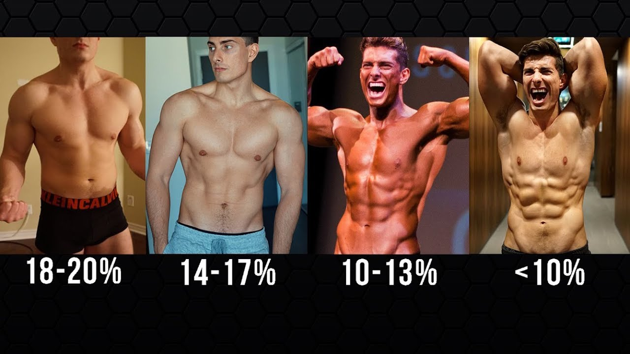 How Long Will It Take To See Your Six Pack? | Body Fat % Calculation
