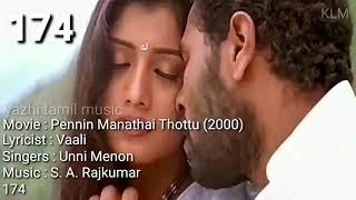 Kannukullae Unnai Vaithen Tamil Lyrics Song