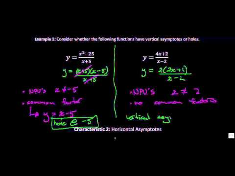 Lesson 2.3 - Analyzing Rational Functions