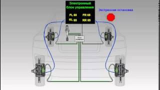 видео Прокачка тормозов с АБС и без, порядок работы