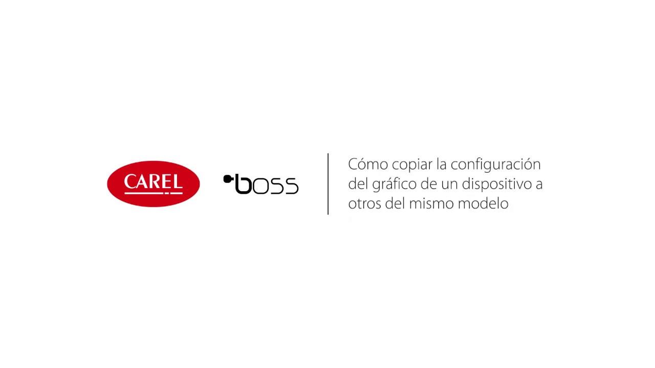 boss - Copiar configuración de graficós (Spanish)