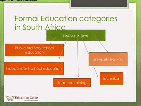 Education system in south africa