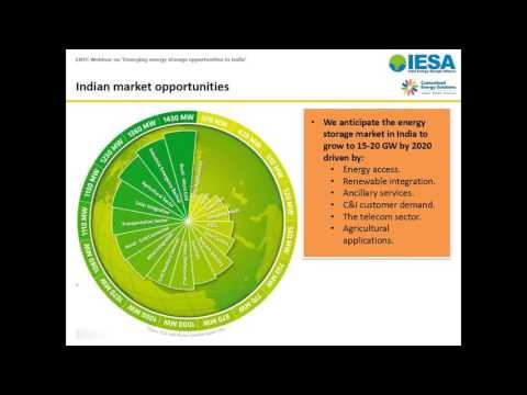 WEBINAR  Emerging energy storage opportunities in India _ IESA EBTC