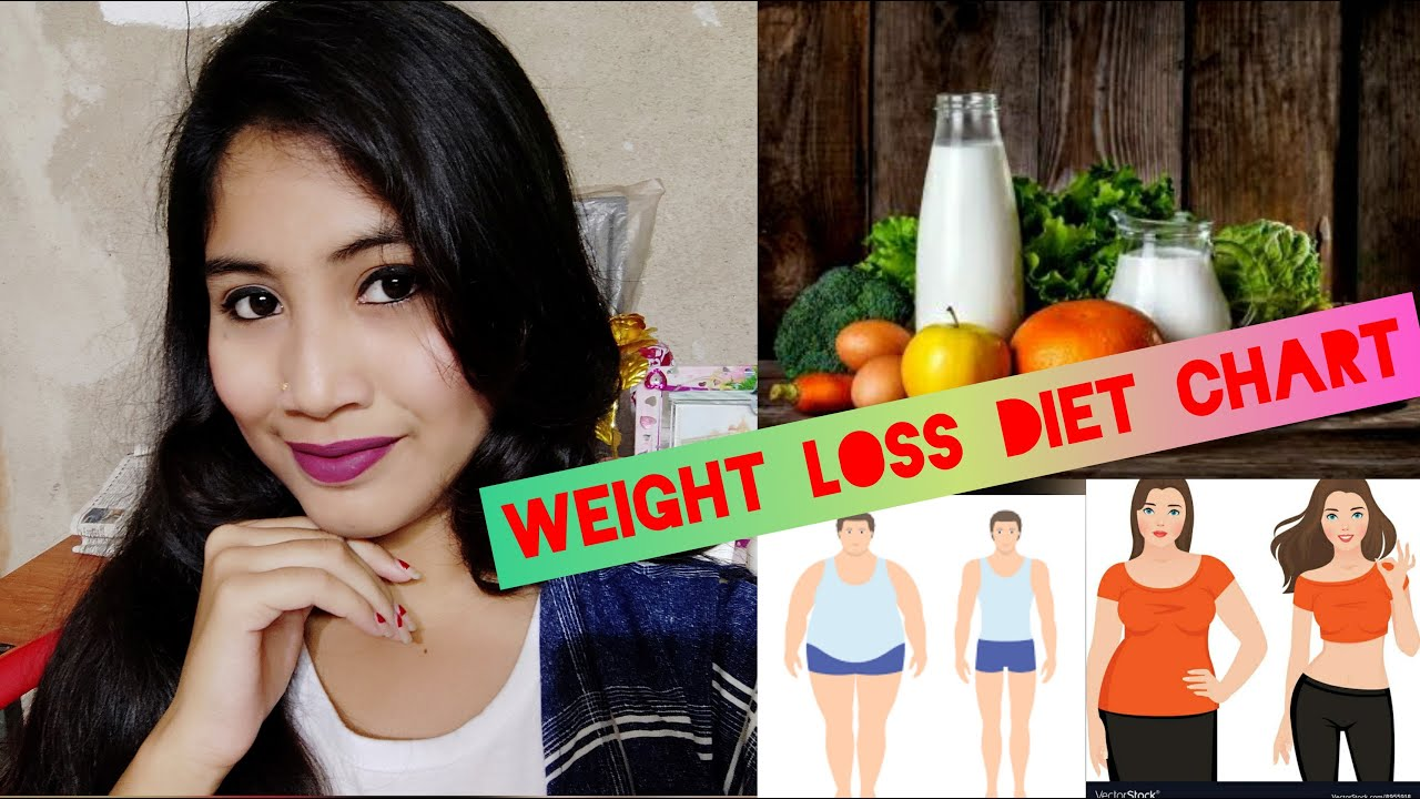Weight loss diet chart / how to get fit body without going to gym // GLAMOUR VIEW