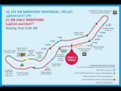 Samsung Amman Marathon 12/10/2018  |  Informative Map