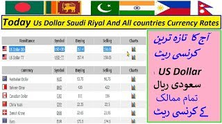 24 03 2020 l Dollar Exchange Rate Today l Saudi Riyal Rate Today  l Dollar to pkr