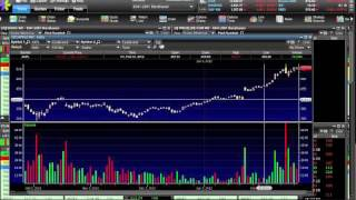 A must know stock trading strategy (Useful for those under the Pattern Day Trade rule)