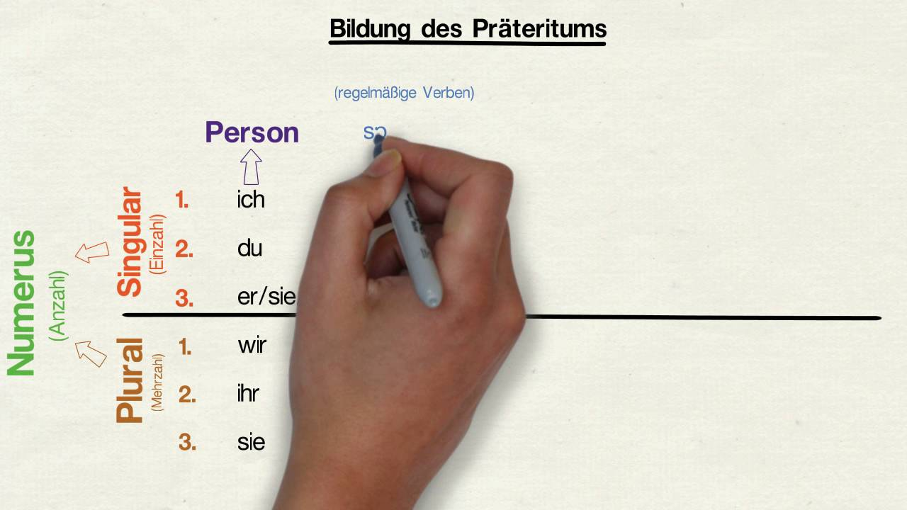 Zeitform Präteritum (einfache Vergangenheit) - YouTube
