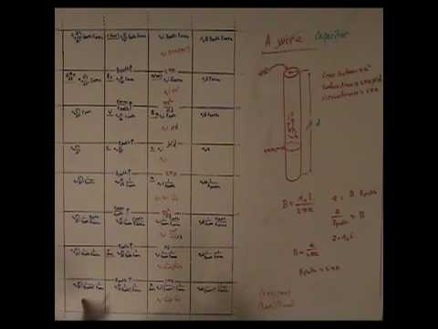 Periodic Table Of Electromagnetic Elements Parallel Plate