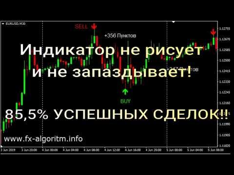 Лучший индикатор для Бинарных Опционов и Форекс: