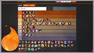 Official Smite Tier List: 4/18/2017