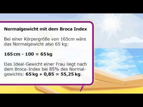 BMI Rechner - So kannst Du Deinen BMI berechnen (Body Mass Index)