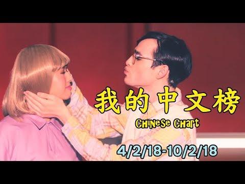 我的中文榜二十大 My Chinese Chart Top 20 Songs (4/2/18-10/2/18)